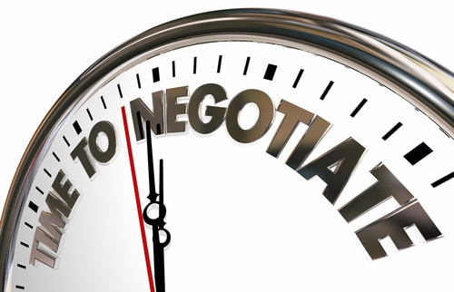 Negotiation in the workplace